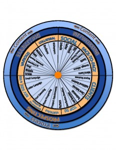 thumbnail of BDU Wheel of Fortune
